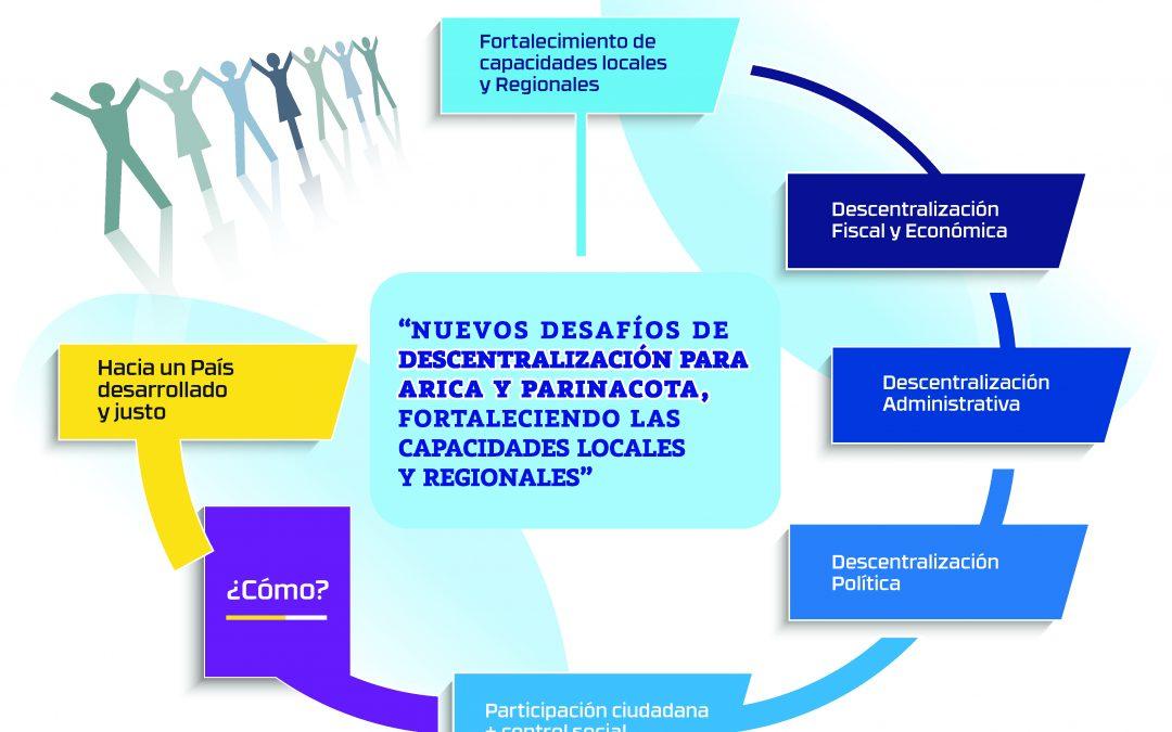CORFAL invita a comunidad a participar de Seminario sobre Descentralización en Arica y Parinacota